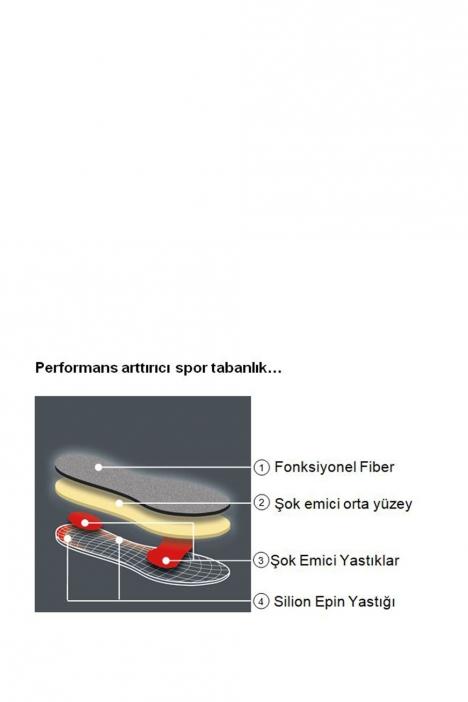 199 Pedag Performance Tabanlık STD
